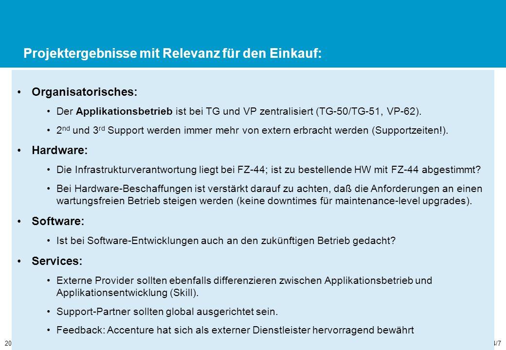 Support 24/720/2/2003 8 Projektergebnisse mit Relevanz für den Einkauf: Organisatorisches: Der Applikationsbetrieb ist bei TG und VP zentralisiert (TG-50/TG-51, VP-62).