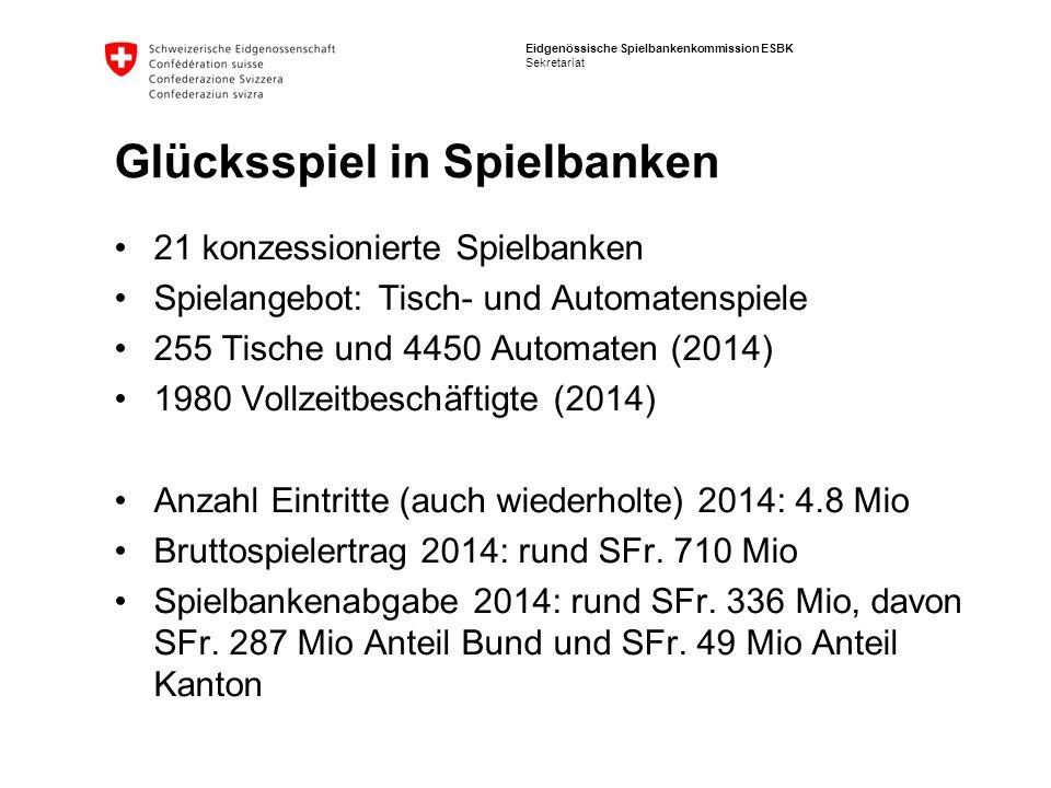 Eidgenössische Spielbankenkommission ESBK Sekretariat Besten Dank für Ihre Aufmerksamkeit.