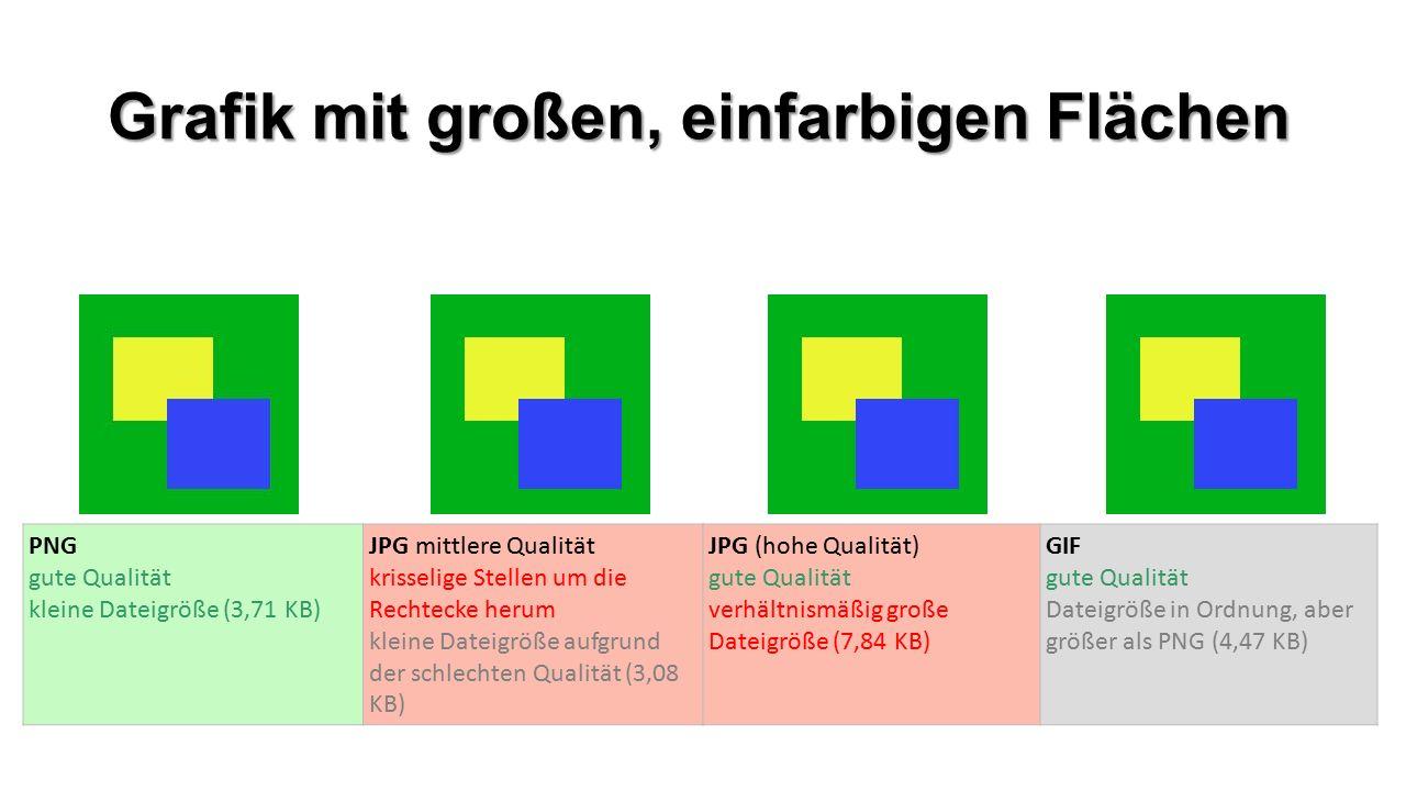 Grafik mit großen, einfarbigen Flächen PNG gute Qualität kleine Dateigröße (3,71 KB) JPG mittlere Qualität krisselige Stellen um die Rechtecke herum kleine Dateigröße aufgrund der schlechten Qualität (3,08 KB) JPG (hohe Qualität) gute Qualität verhältnismäßig große Dateigröße (7,84 KB) GIF gute Qualität Dateigröße in Ordnung, aber größer als PNG (4,47 KB)