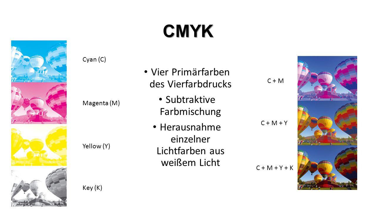 CMYK Vier Primärfarben des Vierfarbdrucks Subtraktive Farbmischung Herausnahme einzelner Lichtfarben aus weißem Licht Cyan (C) Magenta (M) Yellow (Y) Key (K) C + M C + M + Y C + M + Y + K