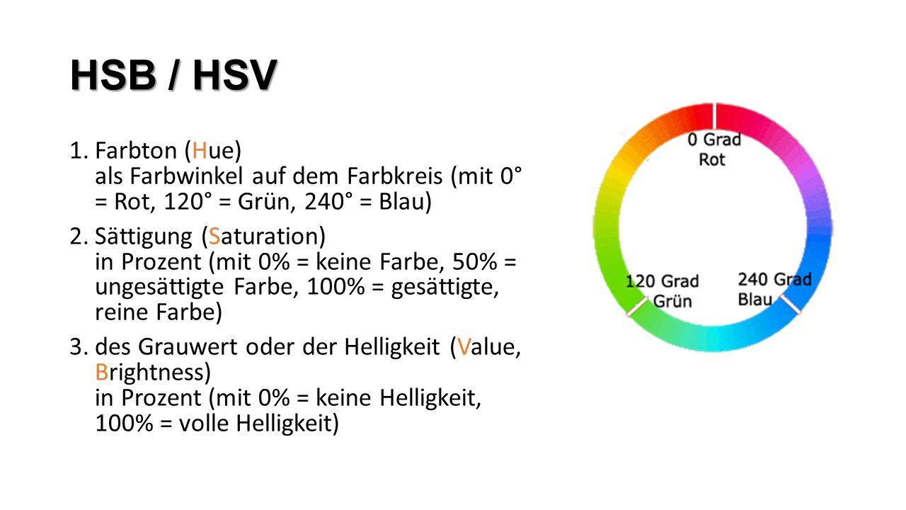 HSB / HSV 1.Farbton (Hue) als Farbwinkel auf dem Farbkreis (mit 0° = Rot, 120° = Grün, 240° = Blau) 2.Sättigung (Saturation) in Prozent (mit 0% = keine Farbe, 50% = ungesättigte Farbe, 100% = gesättigte, reine Farbe) 3.des Grauwert oder der Helligkeit (Value, Brightness) in Prozent (mit 0% = keine Helligkeit, 100% = volle Helligkeit)