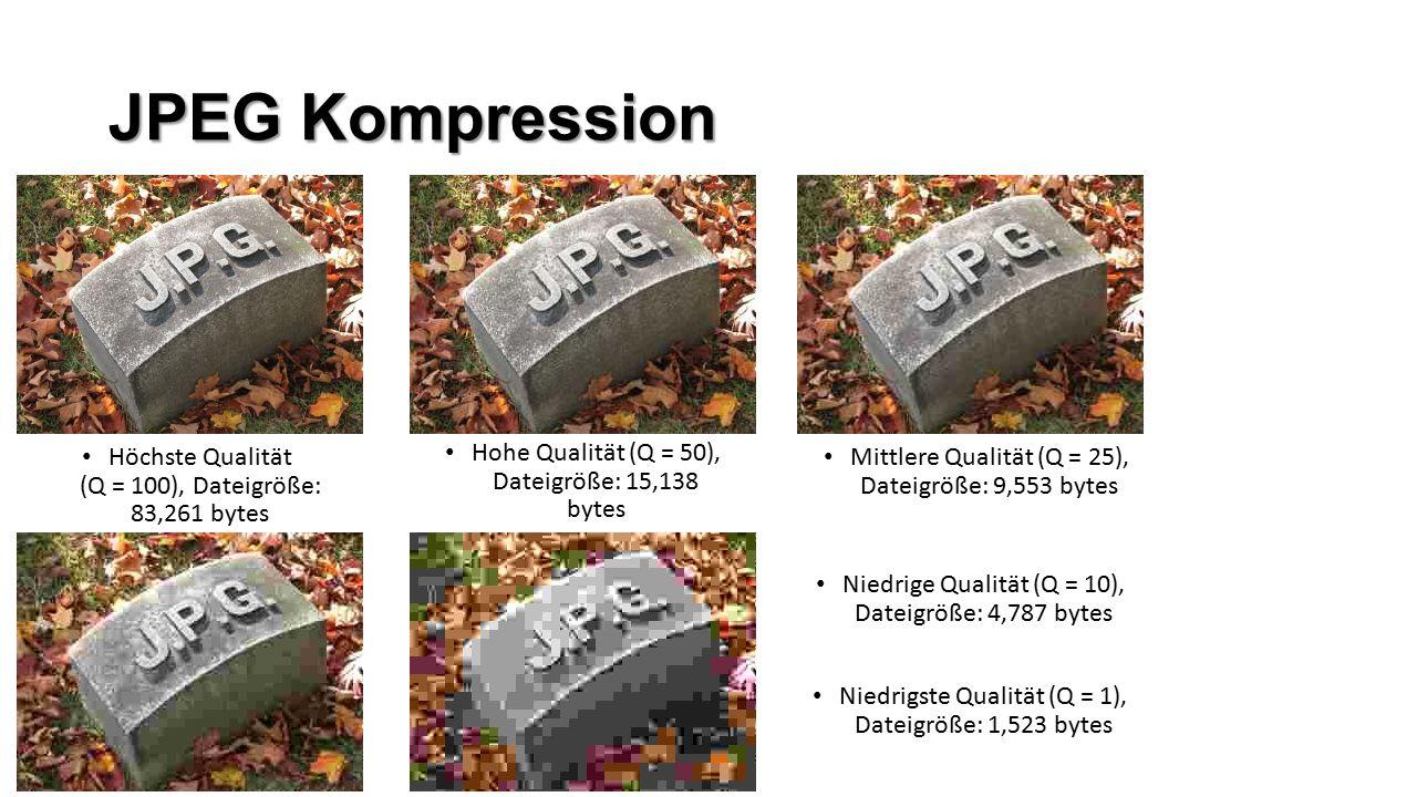 JPEG Kompression Niedrigste Qualität (Q = 1), Dateigröße: 1,523 bytes Höchste Qualität (Q = 100), Dateigröße: 83,261 bytes Hohe Qualität (Q = 50), Dateigröße: 15,138 bytes Mittlere Qualität (Q = 25), Dateigröße: 9,553 bytes Niedrige Qualität (Q = 10), Dateigröße: 4,787 bytes