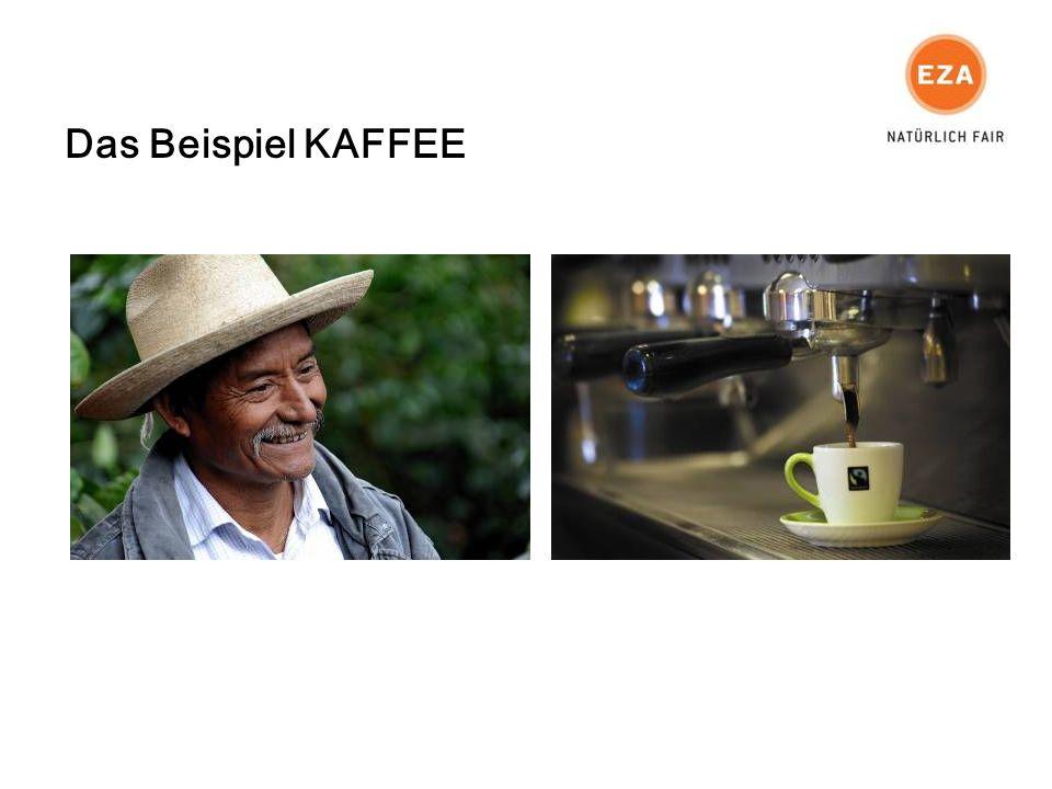 Das Beispiel KAFFEE