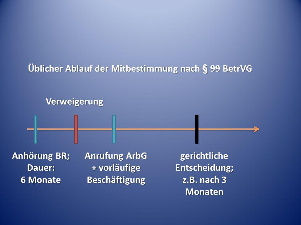 Üblicher Ablauf der Mitbestimmung nach § 99 BetrVG Anhörung BR; Dauer: 6 Monate Verweigerung Anrufung ArbG + vorläufige Beschäftigung gerichtliche Ent