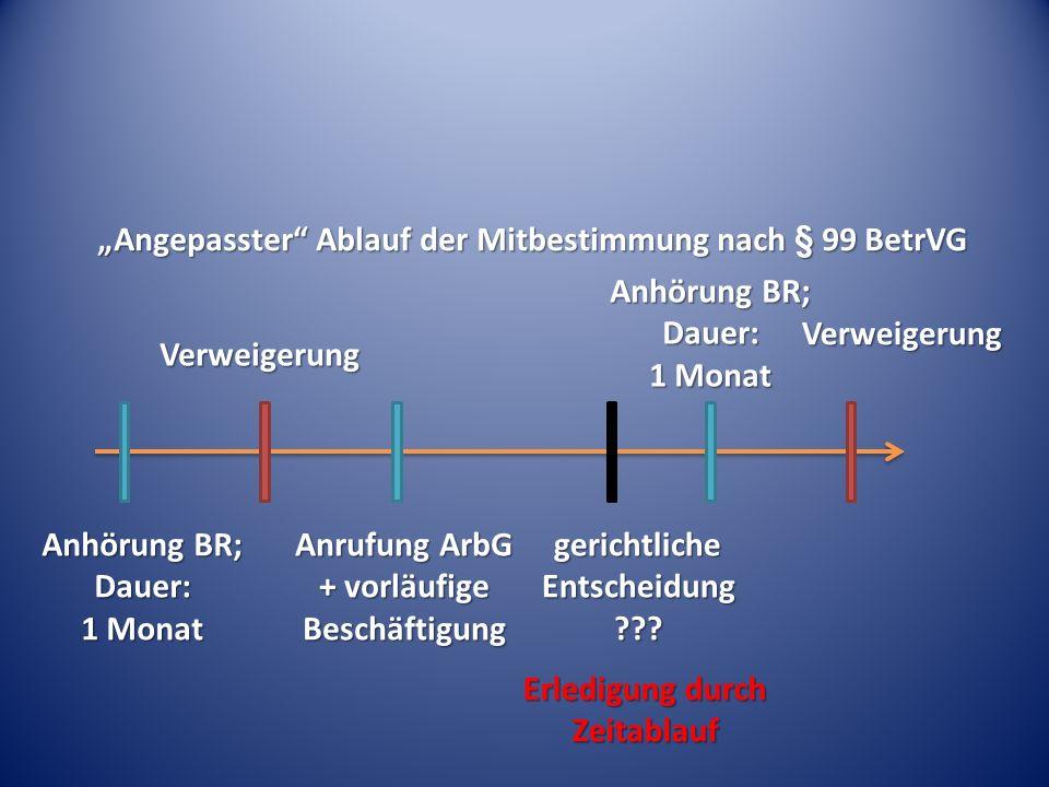 """""""Angepasster"""" Ablauf der Mitbestimmung nach § 99 BetrVG Anhörung BR; Dauer: 1 Monat Verweigerung Anrufung ArbG + vorläufige Beschäftigung gerichtliche"""