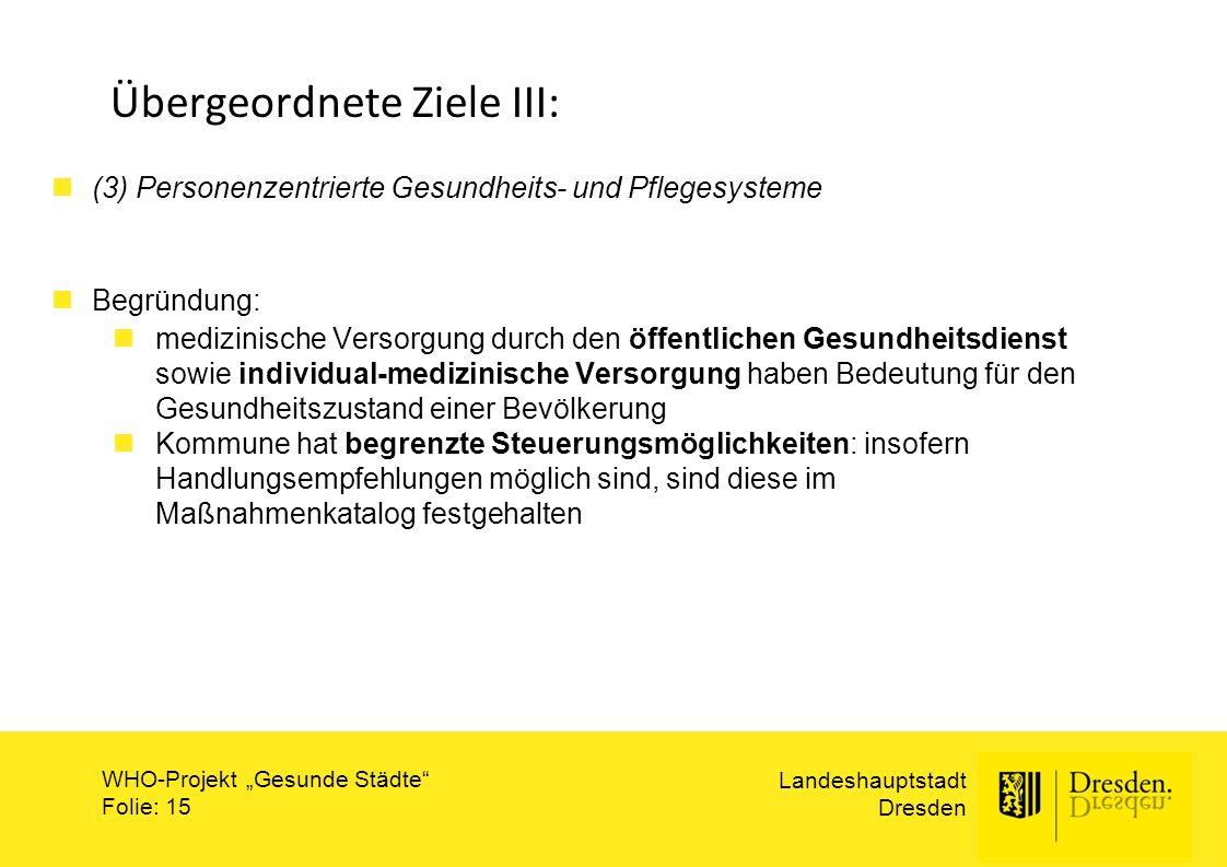 """Landeshauptstadt Dresden WHO-Projekt """"Gesunde Städte"""" Folie: 15 Übergeordnete Ziele III: (3) Personenzentrierte Gesundheits- und Pflegesysteme Begründ"""