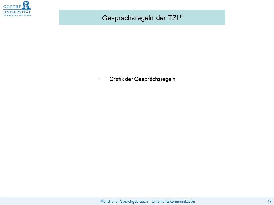 17Mündlicher Sprachgebrauch – Unterrichtskommunikation Gesprächsregeln der TZI 9 Grafik der Gesprächsregeln