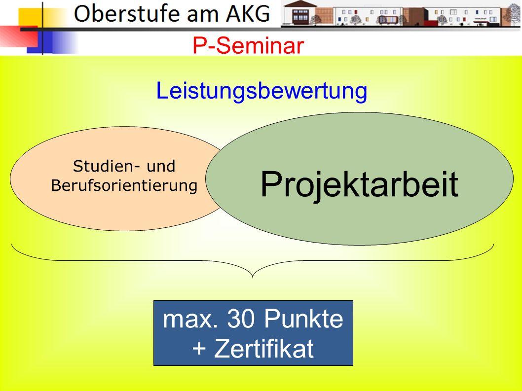 Zulassungshürden Abitur(§75 GSO) Punktehürden in den Jahrgangsstufen 11 und 12: Ø 4 Punkte 24 Punkte in beiden Seminaren (incl.