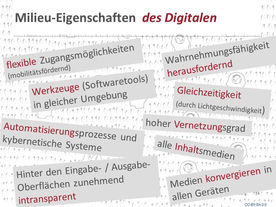 Milieu-Eigenschaften des Digitalen Ulrich Gutenberg 14 alle Inhaltsmedien Werkzeuge (Softwaretools) in gleicher Umgebung hoher Vernetzungsgrad flexible Zugangsmöglichkeiten (mobilitätsfördernd) Gleichzeitigkeit (durch Lichtgeschwindigkeit ) Hinter den Eingabe- / Ausgabe- Oberflächen zunehmend intransparent Automatisierungsprozesse und kybernetische Systeme Medien konvergieren in allen Geräten Wahrnehmungsfähigkeit herausfordernd