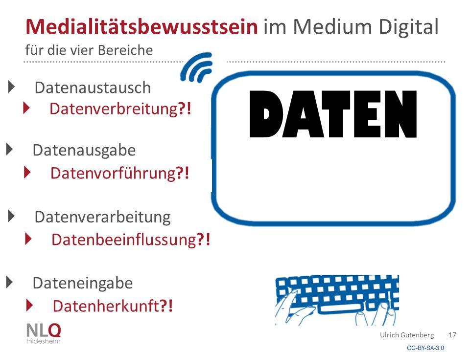 Ulrich Gutenberg 17 DATEN Medialitätsbewusstsein im Medium Digital für die vier Bereiche  Datenausgabe  Datenvorführung?.