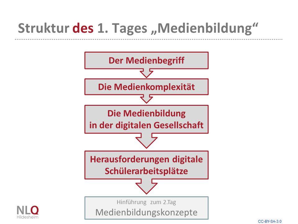 Einstieg: Das Wort Medien Was fällt Ihnen spontan in 3 Minuten dazu ein? Ulrich Gutenberg 3