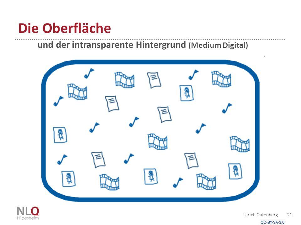 Die Oberfläche und der intransparente Hintergrund (Medium Digital) Ulrich Gutenberg 21