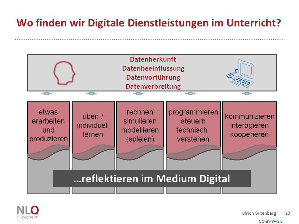 Wo finden wir Digitale Dienstleistungen im Unterricht.