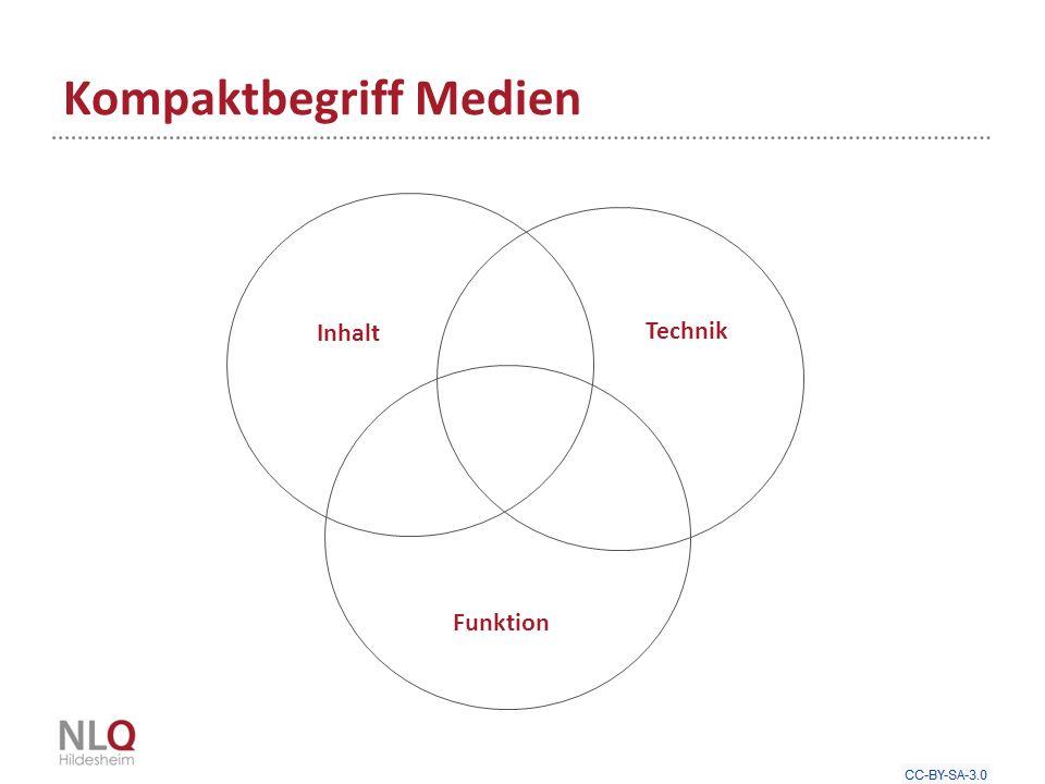 """Der Medienbegriff als """"Kompaktbegriff Vieldeutigkeit eines Begriffs im Zusammenhang Ulrich Gutenberg 7  Inhalte, die über Medien transportiert werden  Aufgabe und Wirkung von Medien (Verbreitung)  technische Eigenschaften, Gerät (z.B."""
