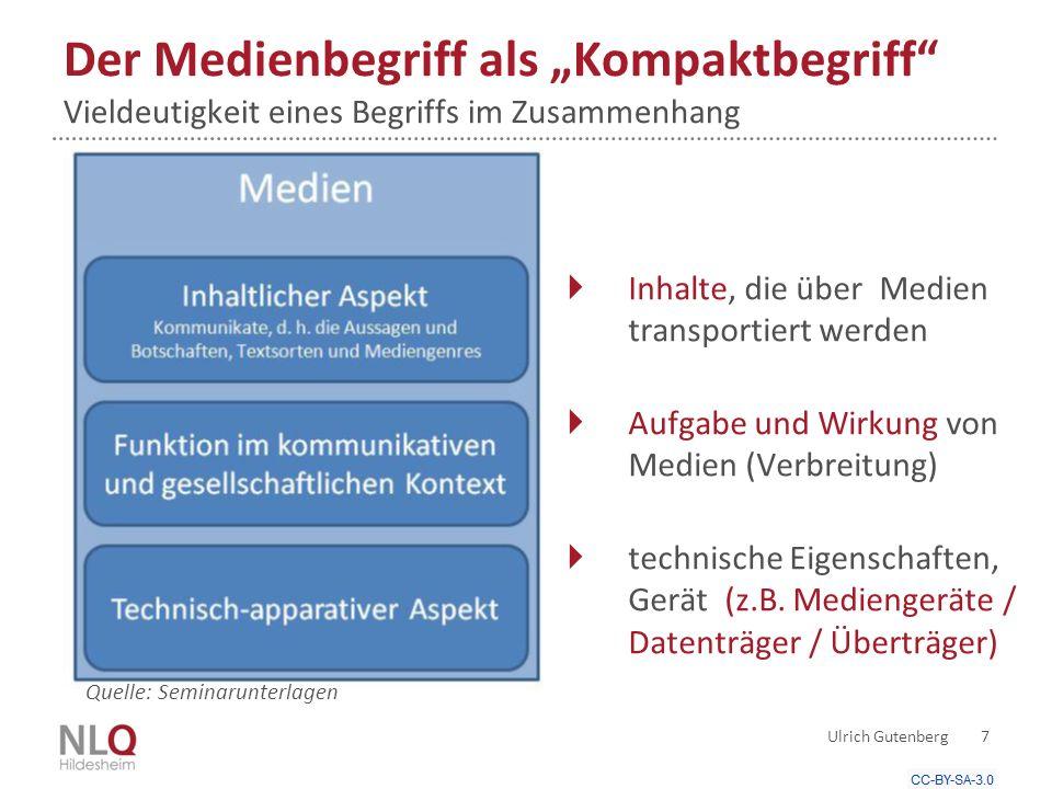 Ulrich Gutenberg 18 DATEN Medialitätsbewusstsein im Medium Digital für die vier Bereiche  Datenausgabe  Datenvorführung?.