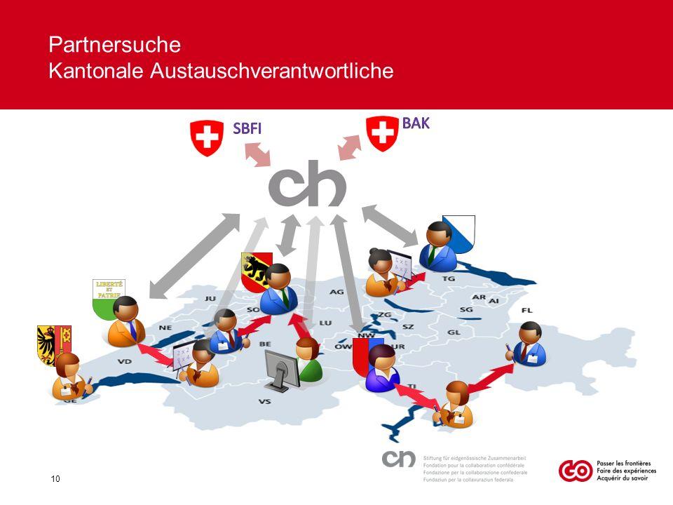 Partnersuche Kantonale Austauschverantwortliche 10