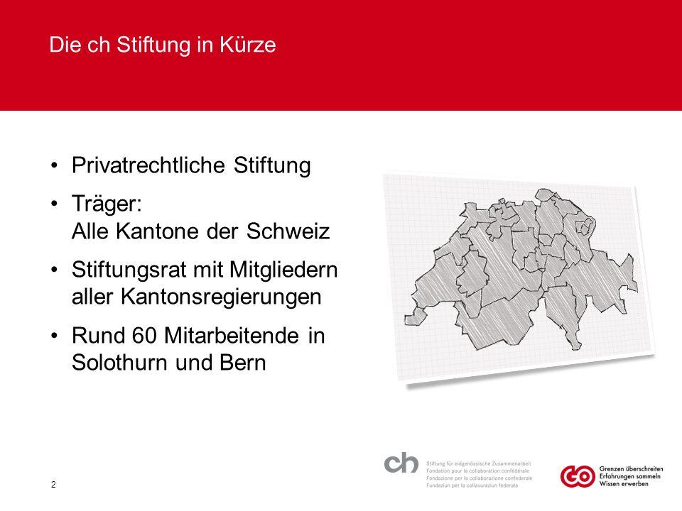 Die ch Stiftung in Kürze Privatrechtliche Stiftung Träger: Alle Kantone der Schweiz Stiftungsrat mit Mitgliedern aller Kantonsregierungen Rund 60 Mitarbeitende in Solothurn und Bern 2