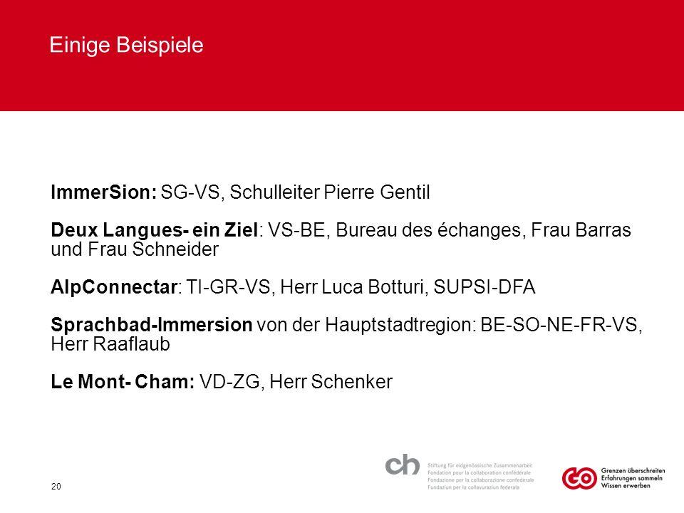 Einige Beispiele ImmerSion: SG-VS, Schulleiter Pierre Gentil Deux Langues- ein Ziel: VS-BE, Bureau des échanges, Frau Barras und Frau Schneider AlpConnectar: TI-GR-VS, Herr Luca Botturi, SUPSI-DFA Sprachbad-Immersion von der Hauptstadtregion: BE-SO-NE-FR-VS, Herr Raaflaub Le Mont- Cham: VD-ZG, Herr Schenker 20