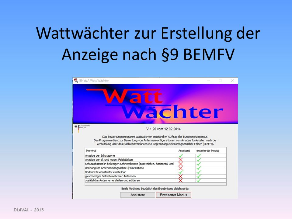 Wattwächter zur Erstellung der Anzeige nach §9 BEMFV DL4VAI - 2015