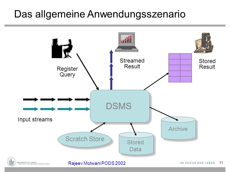 11 DSMS Scratch Store Das allgemeine Anwendungsszenario Input streams Register Query Streamed Result Stored Result Archive Stored Data Rajeev Motwani PODS 2002