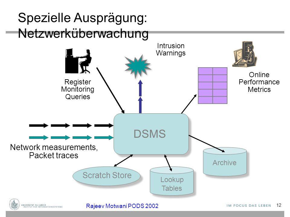 12 Spezielle Ausprägung: Netzwerküberwachung Register Monitoring Queries DSMS Scratch Store Network measurements, Packet traces Intrusion Warnings Onl