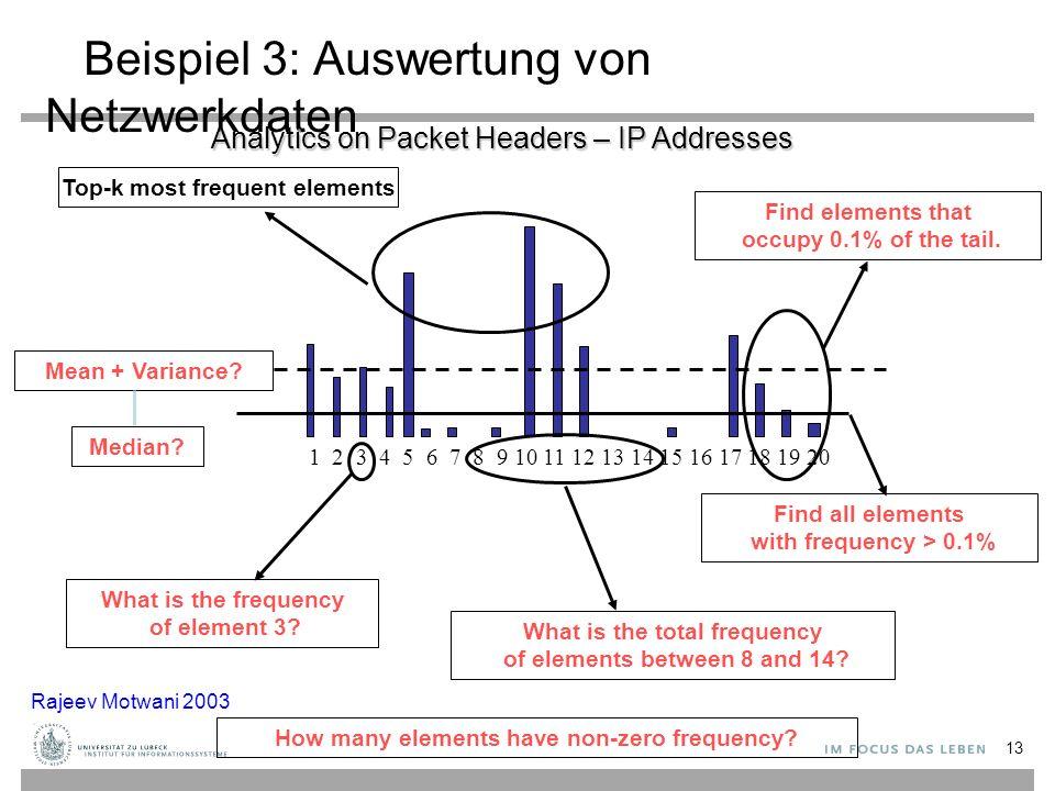 13 Beispiel 3: Auswertung von Netzwerkdaten 1 2 3 4 5 6 7 8 9 10 11 12 13 14 15 16 17 18 19 20 Find all elements with frequency > 0.1% Top-k most freq