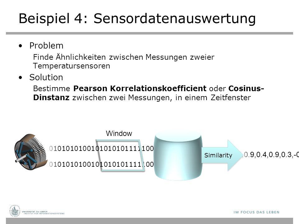 0101010101010101001010101011111001101010010101010101010101010101010110101010110101010010101010101010100101010101111100110101001010101010101010101010101011 0101010110101010 0101010101010101001010101011111001101010010101010101010101010101010110101010110101010010101010101010100101010101111100110101001011110010101010101010101010 10110101010110101 Beispiel 4: Sensordatenauswertung Problem Finde Ähnlichkeiten zwischen Messungen zweier Temperatursensoren Solution Bestimme Pearson Korrelationskoefficient oder Cosinus- Dinstanz zwischen zwei Messungen, in einem Zeitfenster 0.7,0.8,0.3,0.9,0.4,0.6,0.5,0.9,0.4,0.9,0.3,-0.1,0.8 Similarity Window