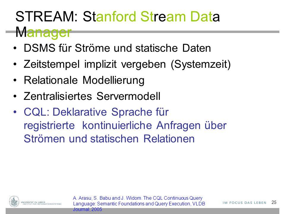 25 STREAM: Stanford Stream Data Manager DSMS für Ströme und statische Daten Zeitstempel implizit vergeben (Systemzeit) Relationale Modellierung Zentralisiertes Servermodell CQL: Deklarative Sprache für registrierte kontinuierliche Anfragen über Strömen und statischen Relationen A.