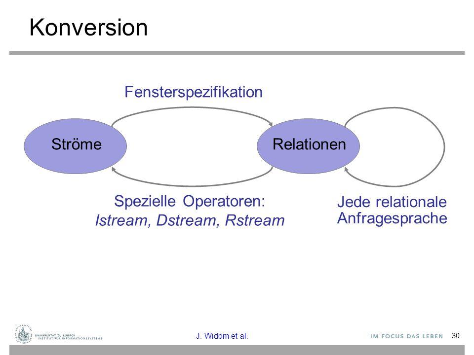 30 Konversion StrömeRelationen Fensterspezifikation Spezielle Operatoren: Istream, Dstream, Rstream Jede relationale Anfragesprache J. Widom et al.