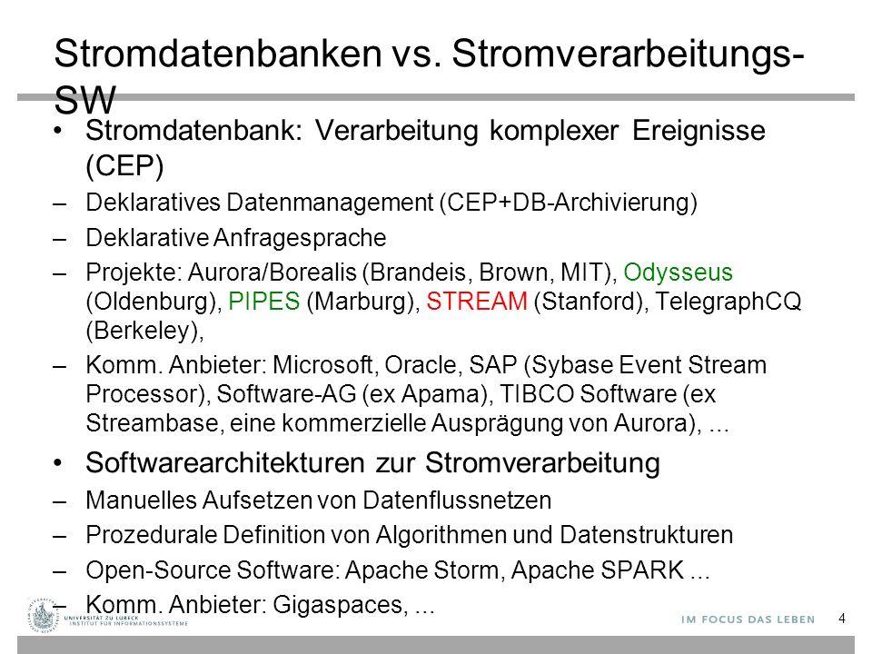 Stromdatenbanken vs. Stromverarbeitungs- SW Stromdatenbank: Verarbeitung komplexer Ereignisse (CEP) –Deklaratives Datenmanagement (CEP+DB-Archivierung