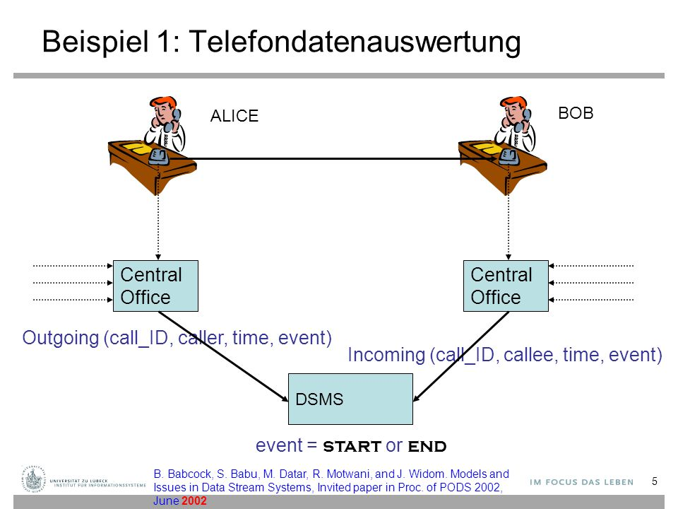 5 Beispiel 1: Telefondatenauswertung DSMS Outgoing (call_ID, caller, time, event) Incoming (call_ID, callee, time, event) event = start or end Central
