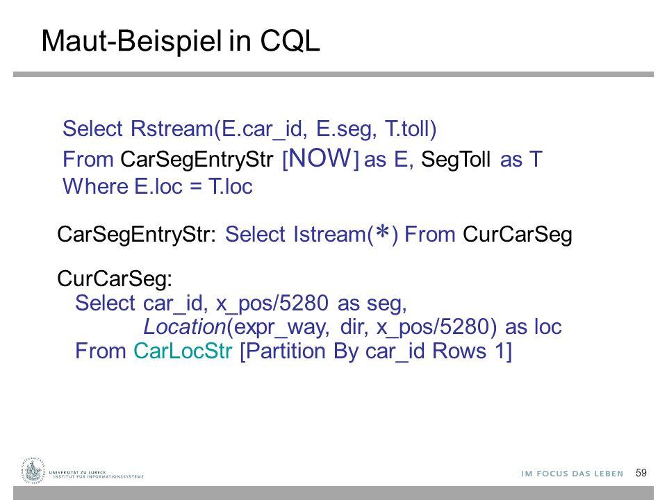 59 Maut-Beispiel in CQL CarSegEntryStr: Select Istream(  ) From CurCarSeg CurCarSeg: Select car_id, x_pos/5280 as seg, Location(expr_way, dir, x_pos/