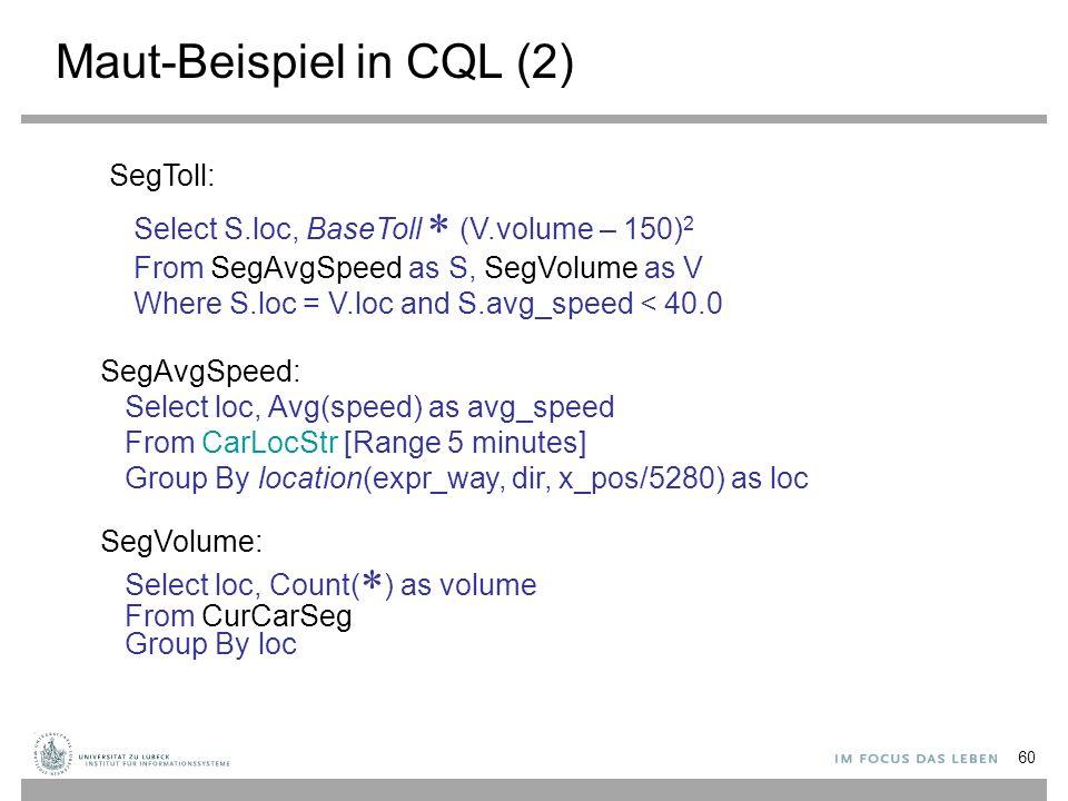 60 Maut-Beispiel in CQL (2) SegToll: Select S.loc, BaseToll  (V.volume – 150) 2 From SegAvgSpeed as S, SegVolume as V Where S.loc = V.loc and S.avg_s