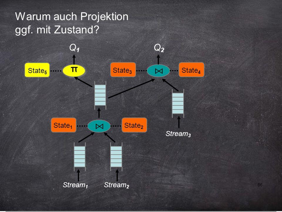 66 Warum auch Projektion ggf. mit Zustand? Q1Q1 Q2Q2 State 4 ⋈ State 3 π Stream 1 Stream 2 Stream 3 State 1 State 2 ⋈ State 5