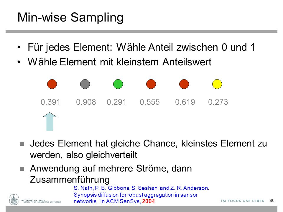 Min-wise Sampling Für jedes Element: Wähle Anteil zwischen 0 und 1 Wähle Element mit kleinstem Anteilswert 0.3910.9080.2910.5550.6190.273 Jedes Element hat gleiche Chance, kleinstes Element zu werden, also gleichverteilt Anwendung auf mehrere Ströme, dann Zusammenführung 80 S.