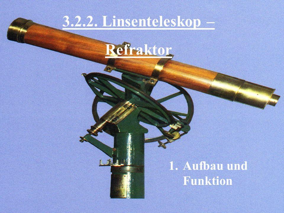 3.2.2. Linsenteleskop – Refraktor 1.Aufbau und Funktion