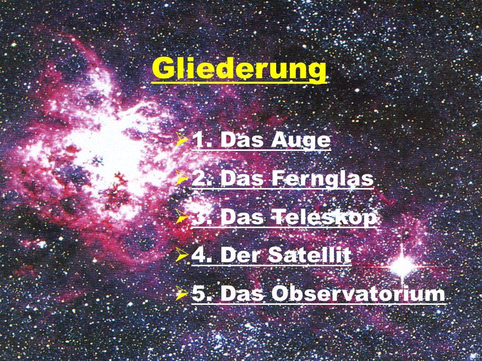 1. Das Auge1. Das Auge  2. Das Fernglas2. Das Fernglas  3. Das Teleskop3. Das Teleskop  4. Der Satellit4. Der Satellit  5. Das Observatorium5. D