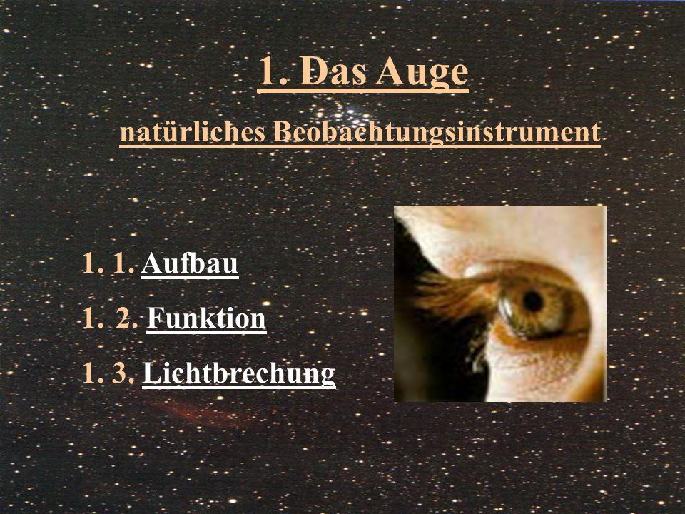 1. Das Auge 1. 1. AufbauAufbau 1.2. FunktionFunktion 1. 3. LichtbrechungLichtbrechung natürliches Beobachtungsinstrument