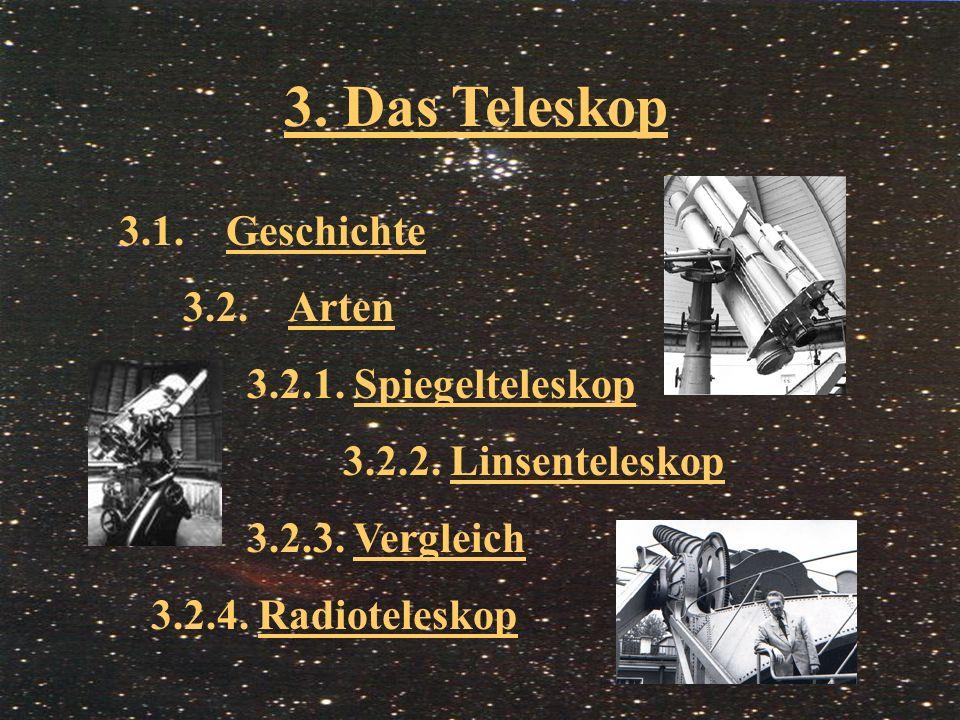 3.1. GeschichteGeschichte 3.2. ArtenArten 3.2.1. SpiegelteleskopSpiegelteleskop 3.2.2. LinsenteleskopLinsenteleskop 3.2.3. VergleichVergleich 3.2.4. R
