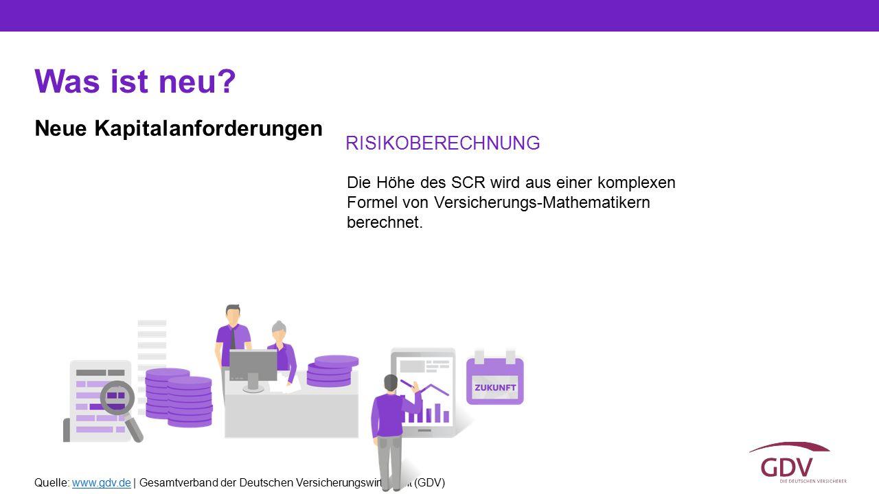 Quelle: www.gdv.de | Gesamtverband der Deutschen Versicherungswirtschaft (GDV)www.gdv.de Die Höhe des SCR wird aus einer komplexen Formel von Versiche