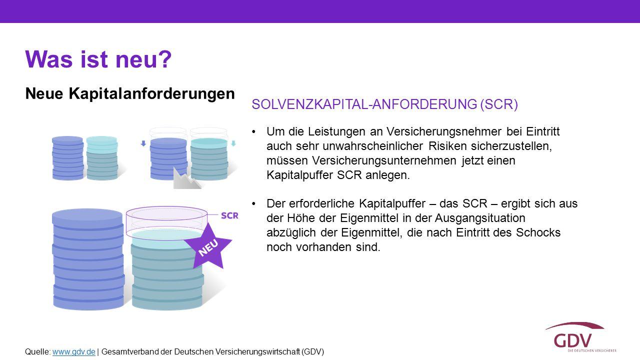 Quelle: www.gdv.de | Gesamtverband der Deutschen Versicherungswirtschaft (GDV)www.gdv.de Um die Leistungen an Versicherungsnehmer bei Eintritt auch se
