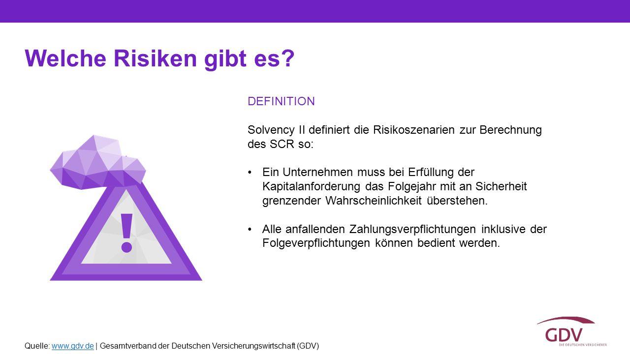 Quelle: www.gdv.de | Gesamtverband der Deutschen Versicherungswirtschaft (GDV)www.gdv.de Welche Risiken gibt es? DEFINITION Solvency II definiert die