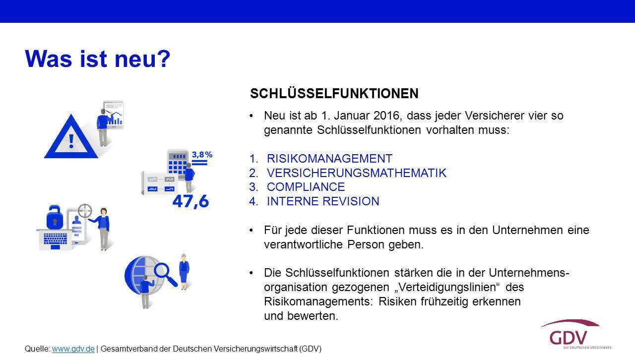 Quelle: www.gdv.de | Gesamtverband der Deutschen Versicherungswirtschaft (GDV)www.gdv.de SCHLÜSSELFUNKTIONEN Was ist neu? Neu ist ab 1. Januar 2016, d