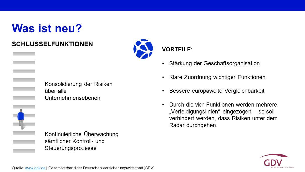 Quelle: www.gdv.de | Gesamtverband der Deutschen Versicherungswirtschaft (GDV)www.gdv.de SCHLÜSSELFUNKTIONEN Was ist neu? VORTEILE: Stärkung der Gesch