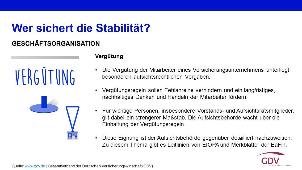 Quelle: www.gdv.de | Gesamtverband der Deutschen Versicherungswirtschaft (GDV)www.gdv.de Vergütung Die Vergütung der Mitarbeiter eines Versicherungsun