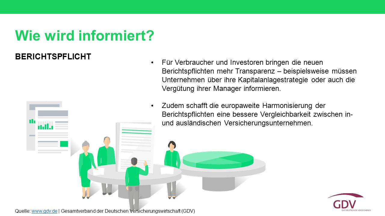 Quelle: www.gdv.de | Gesamtverband der Deutschen Versicherungswirtschaft (GDV)www.gdv.de Für Verbraucher und Investoren bringen die neuen Berichtspfli