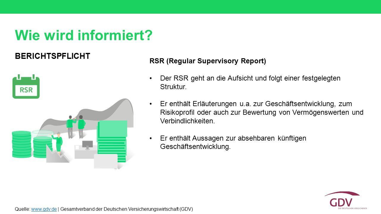 Quelle: www.gdv.de | Gesamtverband der Deutschen Versicherungswirtschaft (GDV)www.gdv.de RSR (Regular Supervisory Report) Der RSR geht an die Aufsicht