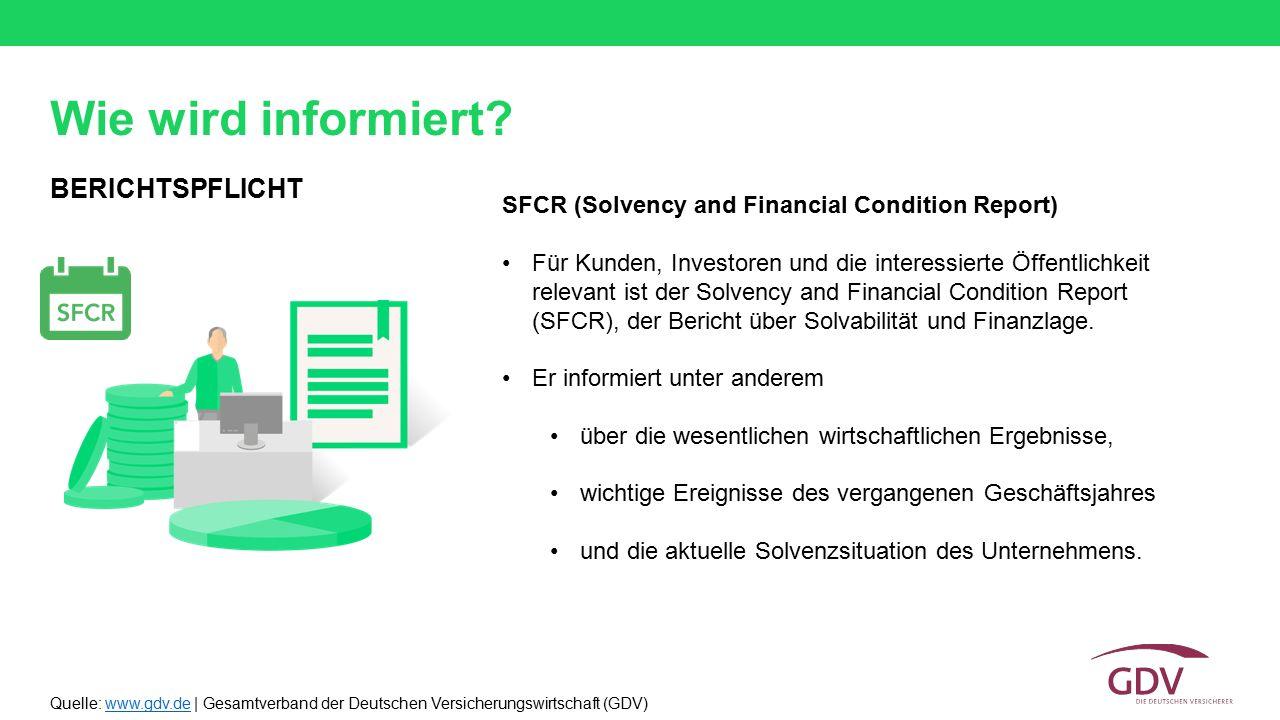 Quelle: www.gdv.de | Gesamtverband der Deutschen Versicherungswirtschaft (GDV)www.gdv.de SFCR (Solvency and Financial Condition Report) Für Kunden, In
