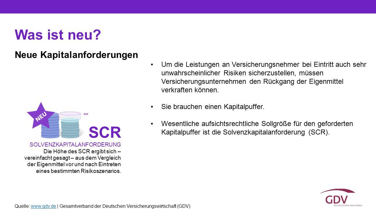 Quelle: www.gdv.de | Gesamtverband der Deutschen Versicherungswirtschaft (GDV)www.gdv.de Neue Kapitalanforderungen Was ist neu? Um die Leistungen an V