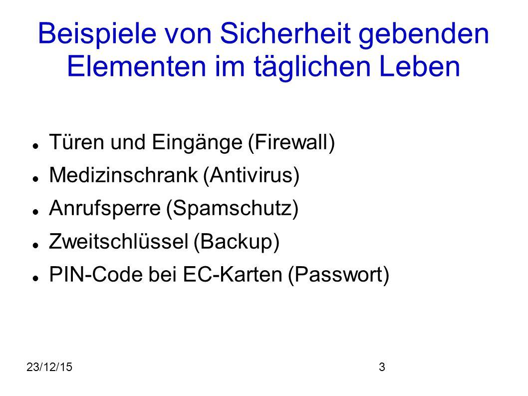 23/12/153 Beispiele von Sicherheit gebenden Elementen im täglichen Leben Türen und Eingänge (Firewall) Medizinschrank (Antivirus) Anrufsperre (Spamschutz) Zweitschlüssel (Backup) PIN-Code bei EC-Karten (Passwort)